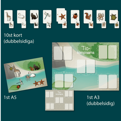 Visuella 10-kompisar/Mappia